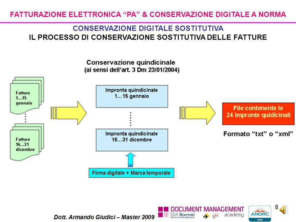 8 FATTURAZIONE ELETTRONICA PA & CONSERVAZIONE DIGITALE A NORMA CONSERVAZIONE DIGITALE SOSTITUTIVA IL PROCESSO DI CONSERVAZIONE SOSTITUTIVA DELLE FATTURE