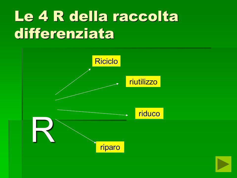 Le 4 R della raccolta differenziata R Riciclo riutilizzo riduco riparo