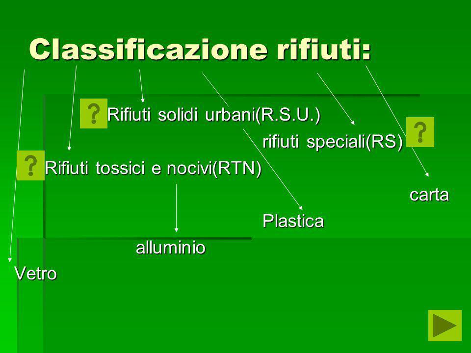 Classificazione rifiuti: Rifiuti solidi urbani(R.S.U.) rifiuti speciali(RS) Rifiuti tossici e nocivi(RTN) carta Plastica alluminio Vetro