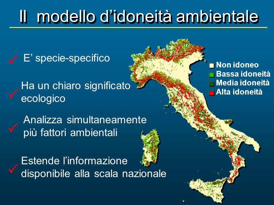 Il modello d'idoneità ambientale E' specie-specifico Ha un chiaro significato ecologico Analizza simultaneamente più fattori ambientali Estende l'info