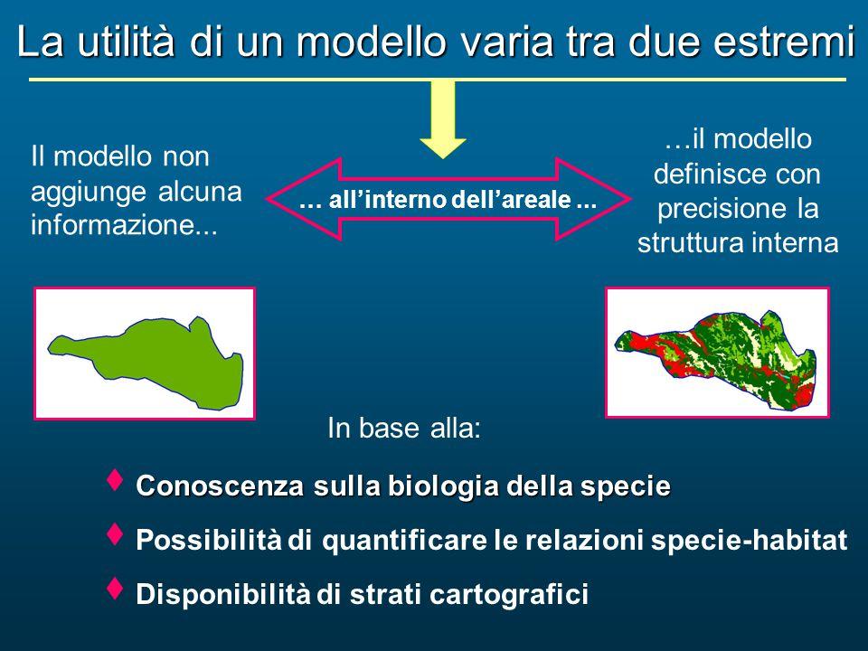 In base alla:   Disponibilità di strati cartografici Il modello non aggiunge alcuna informazione... …il modello definisce con precisione la struttur