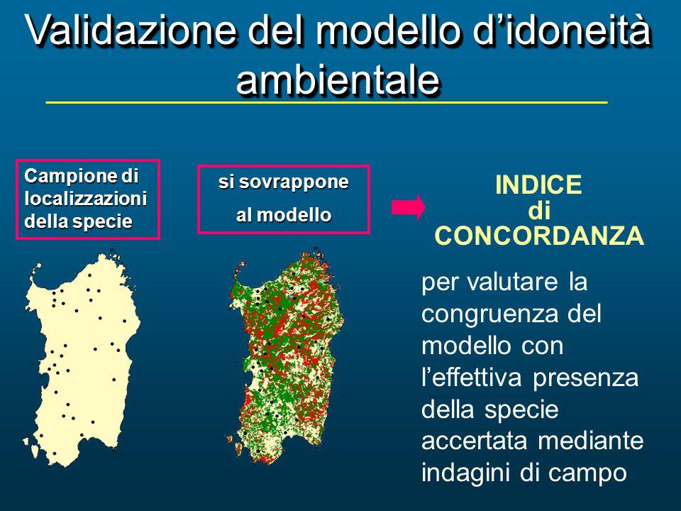 Validazione del modello d'idoneità ambientale Campione di localizzazioni della specie si sovrappone al modello per valutare la congruenza del modello