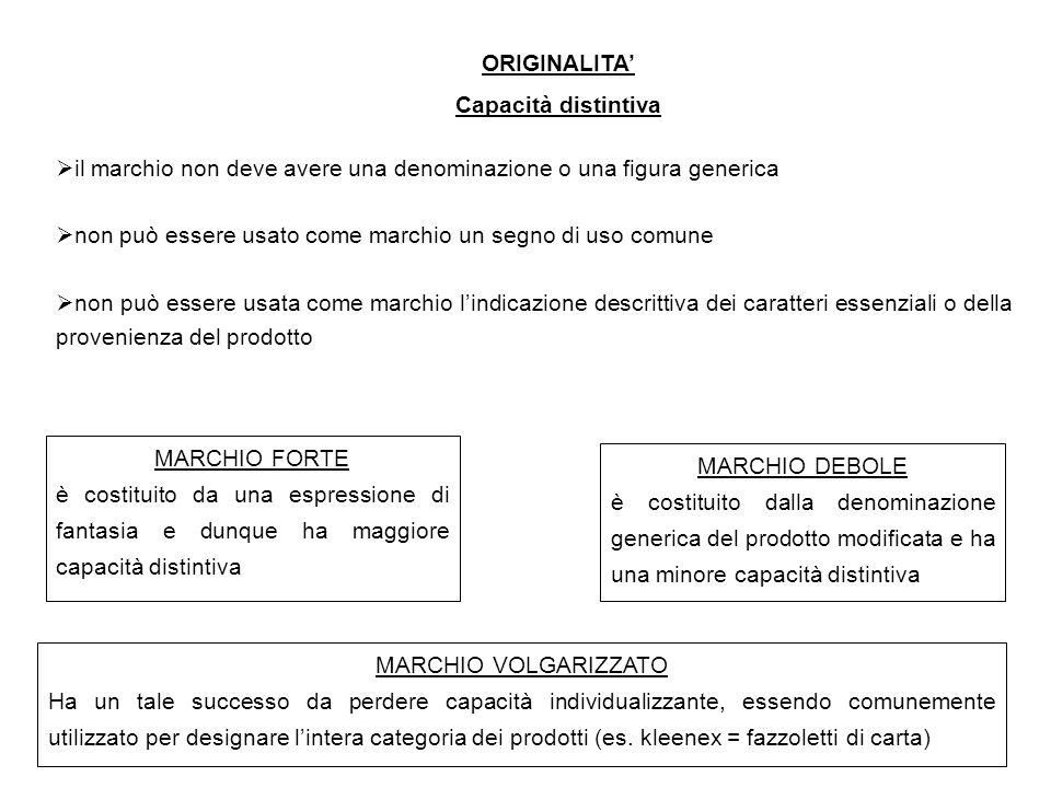ORIGINALITA' Capacità distintiva  il marchio non deve avere una denominazione o una figura generica  non può essere usato come marchio un segno di u