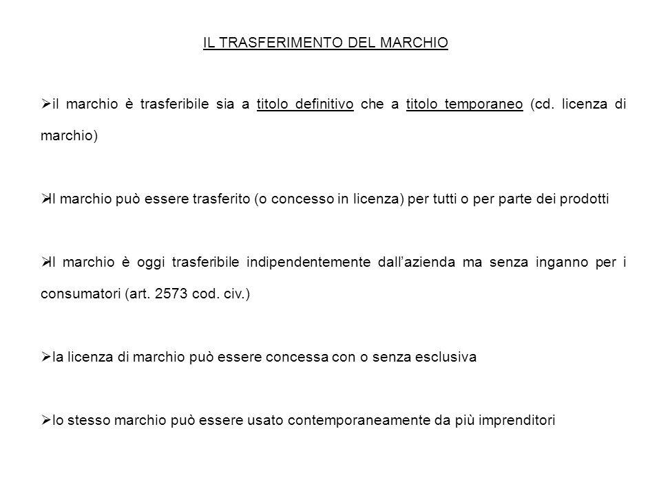 IL TRASFERIMENTO DEL MARCHIO  il marchio è trasferibile sia a titolo definitivo che a titolo temporaneo (cd. licenza di marchio)  Il marchio può ess