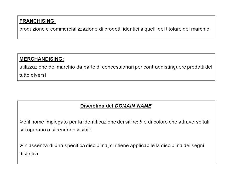 FRANCHISING: produzione e commercializzazione di prodotti identici a quelli del titolare del marchio MERCHANDISING: utilizzazione del marchio da parte