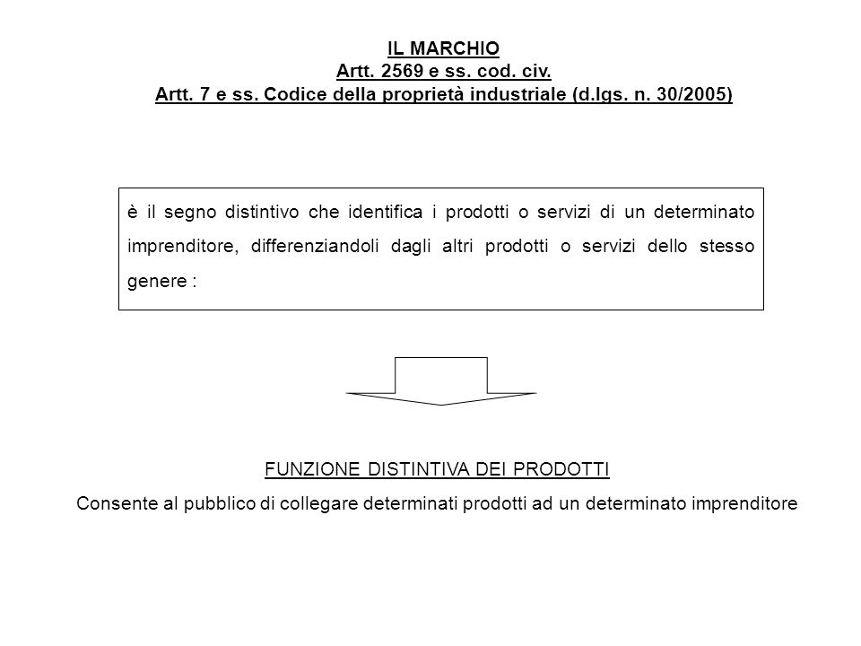 IL MARCHIO Artt. 2569 e ss. cod. civ. Artt. 7 e ss. Codice della proprietà industriale (d.lgs. n. 30/2005) è il segno distintivo che identifica i prod
