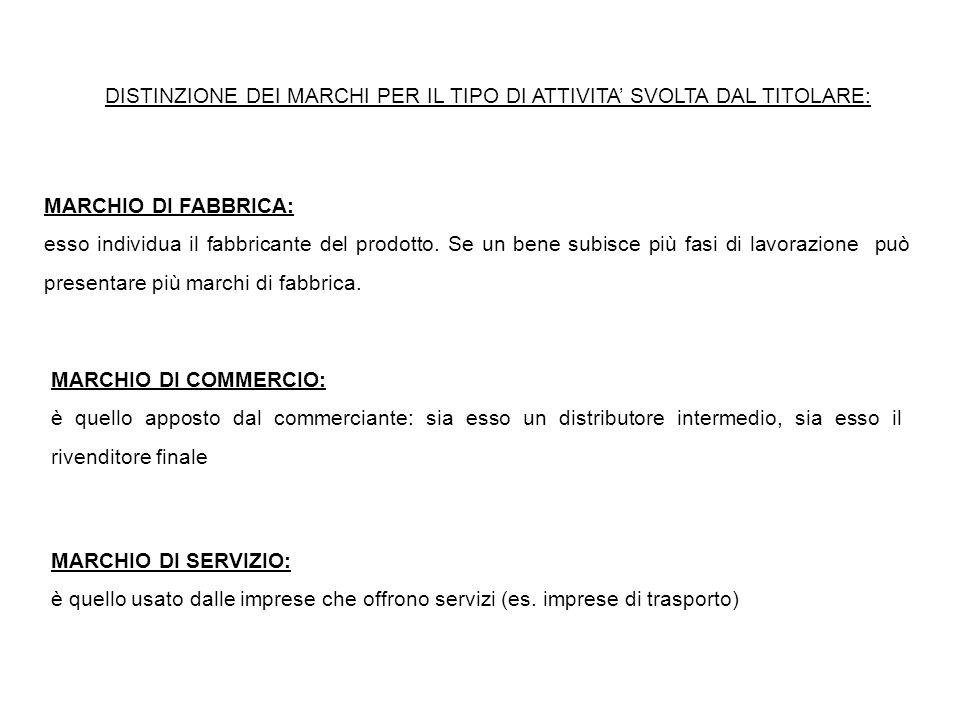 IL TRASFERIMENTO DEL MARCHIO  il marchio è trasferibile sia a titolo definitivo che a titolo temporaneo (cd.