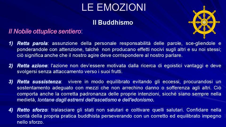 Il Buddhismo LE EMOZIONI