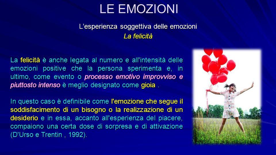 L'esperienza soggettiva delle emozioni La felicità Cosa succede dentro e fuori di noi quando siamo felici.