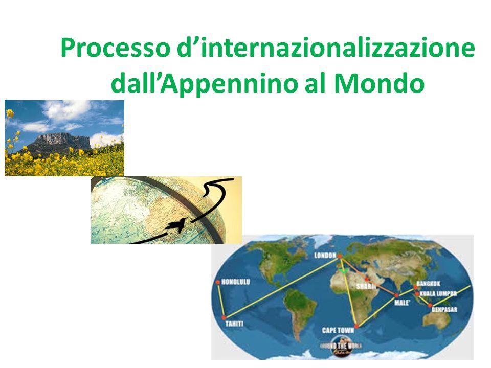 Processo d'internazionalizzazione dall'Appennino al Mondo