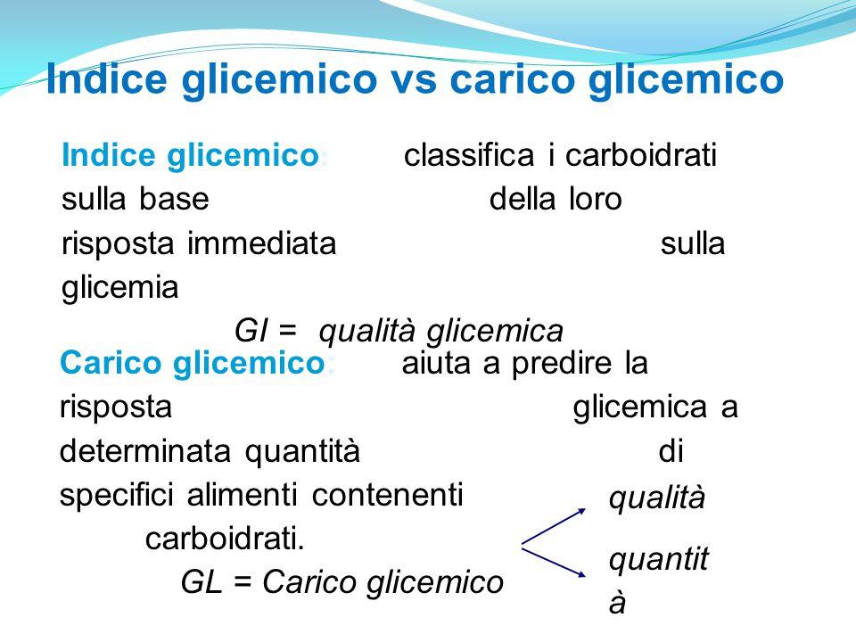 Indice glicemico vs carico glicemico Indice glicemico : classifica i carboidrati sulla base della loro risposta immediata sulla glicemia GI =qualità g