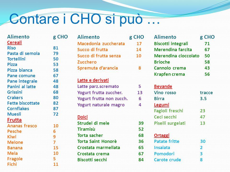 Alimentog CHO Cereali Riso81 Pasta di semola79 Tortellini50 Pizza53 Pizza bianca58 Pane comune67 Pane integrale48 Panini al latte48 Grissini68 Crakers