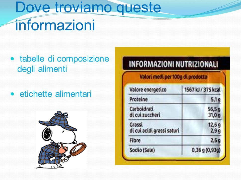 Dove troviamo queste informazioni tabelle di composizione degli alimenti etichette alimentari