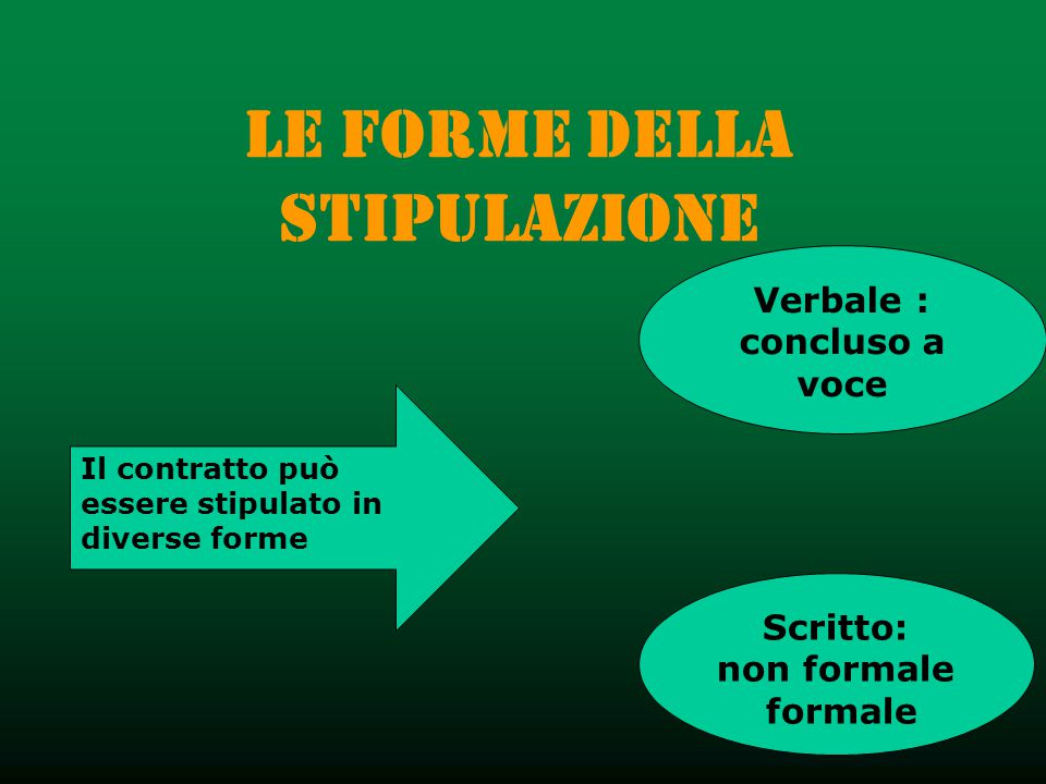 Le Forme della stipulazione Il contratto può essere stipulato in diverse forme Verbale : concluso a voce Scritto: non formale formale