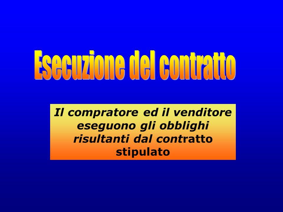 Il compratore ed il venditore eseguono gli obblighi risultanti dal contratto stipulato