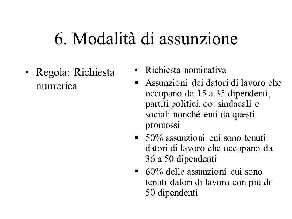6. Modalità di assunzione Regola: Richiesta numerica Richiesta nominativa  Assunzioni dei datori di lavoro che occupano da 15 a 35 dipendenti, partit