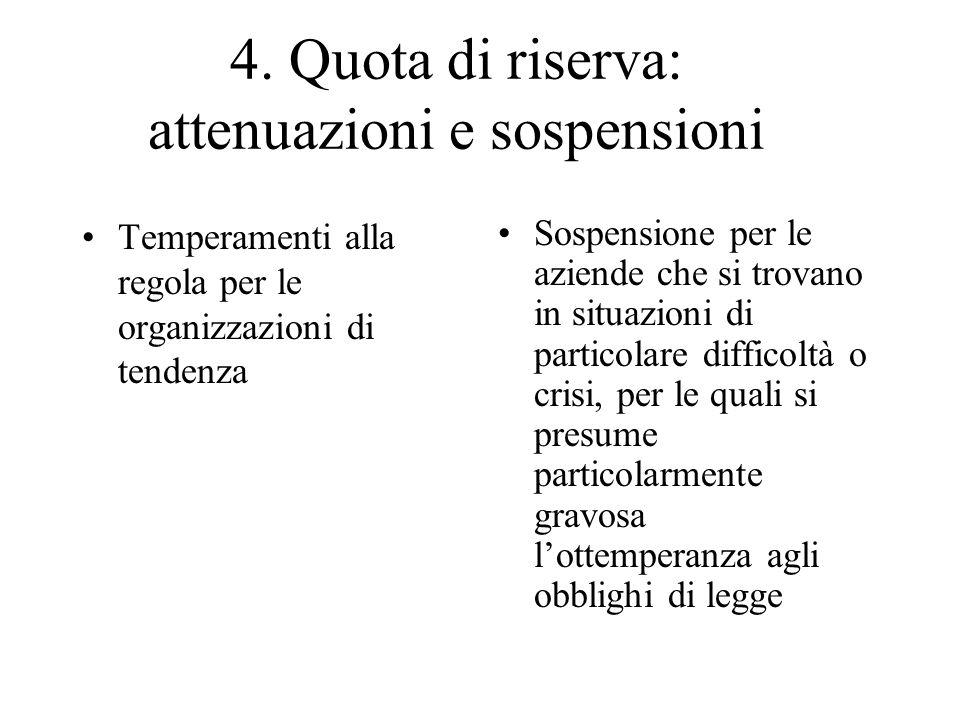 4. Quota di riserva: attenuazioni e sospensioni Temperamenti alla regola per le organizzazioni di tendenza Sospensione per le aziende che si trovano i