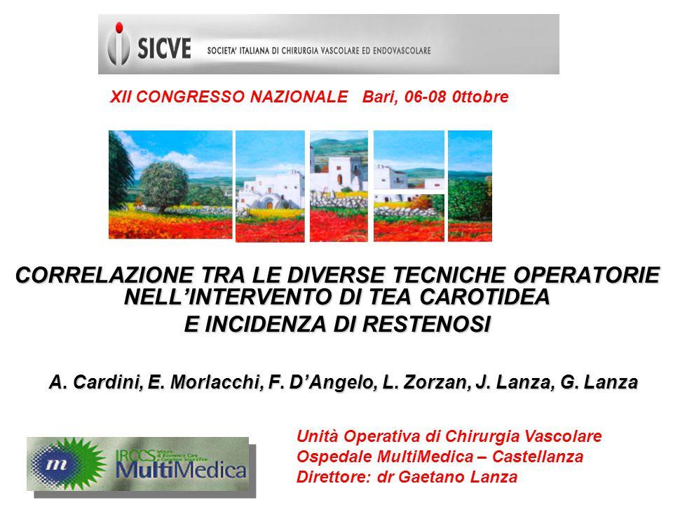 CORRELAZIONE TRA LE DIVERSE TECNICHE OPERATORIE NELL'INTERVENTO DI TEA CAROTIDEA E INCIDENZA DI RESTENOSI A. Cardini, E. Morlacchi, F. D'Angelo, L. Zo