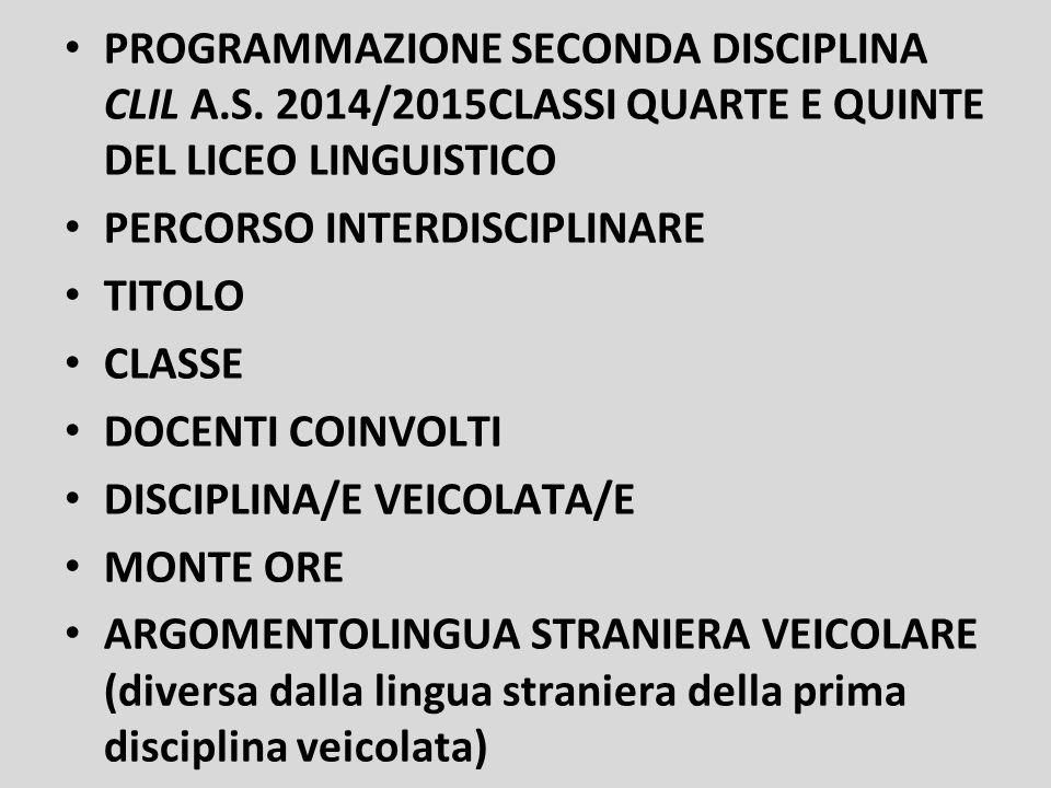 PROGRAMMAZIONE SECONDA DISCIPLINA CLIL A.S. 2014/2015CLASSI QUARTE E QUINTE DEL LICEO LINGUISTICO PERCORSO INTERDISCIPLINARE TITOLO CLASSE DOCENTI COI