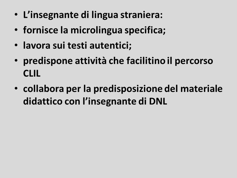 L'insegnante di lingua straniera: fornisce la microlingua specifica; lavora sui testi autentici; predispone attività che facilitino il percorso CLIL collabora per la predisposizione del materiale didattico con l'insegnante di DNL