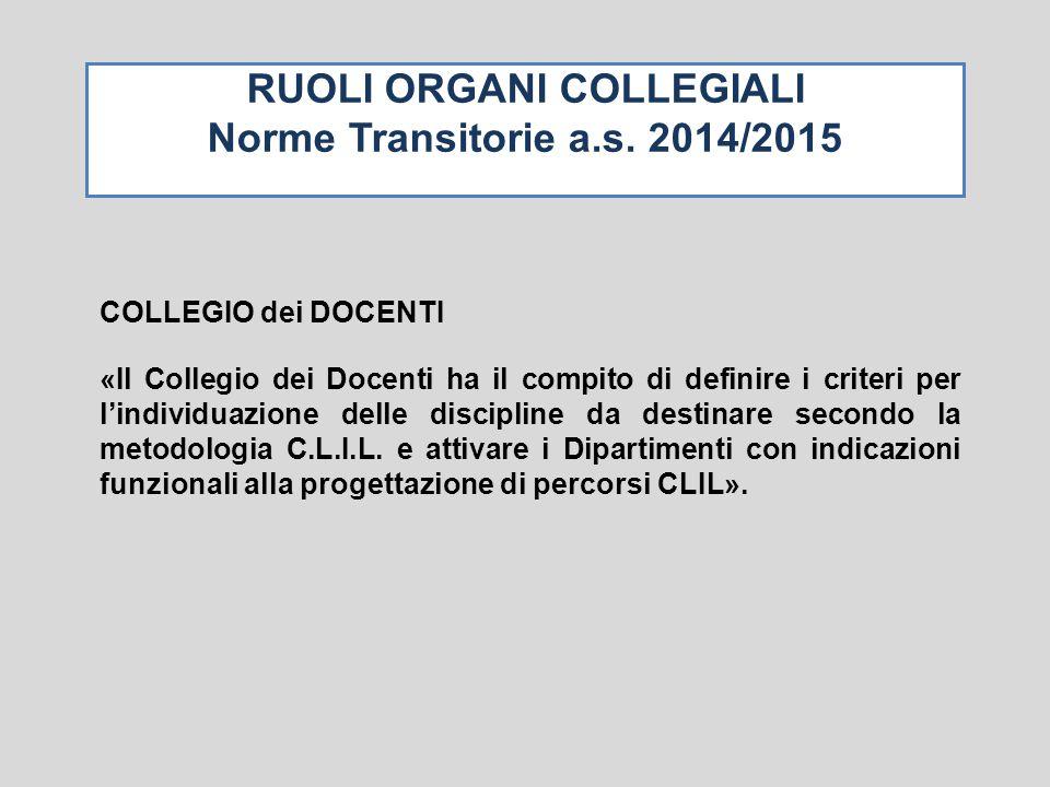 RUOLI ORGANI COLLEGIALI Norme Transitorie a.s.