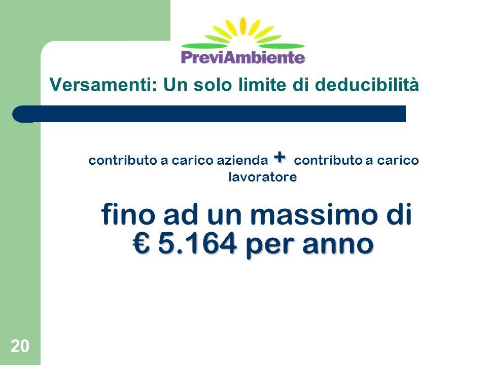 20 + contributo a carico azienda + contributo a carico lavoratore fino ad un massimo di € 5.164 per anno Eliminati quindi i limiti del 12% del reddito