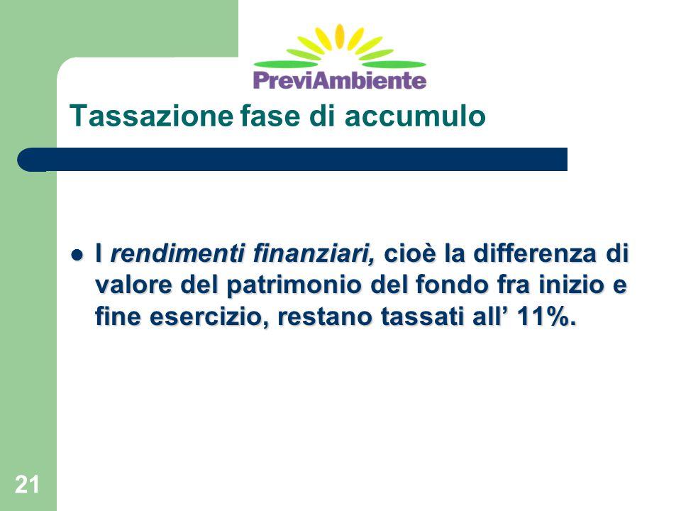 21 Tassazione fase di accumulo I rendimenti finanziari, cioè la differenza di valore del patrimonio del fondo fra inizio e fine esercizio, restano tas