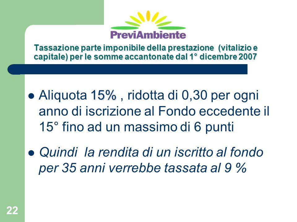 22 Tassazione parte imponibile della prestazione (vitalizio e capitale) per le somme accantonate dal 1° dicembre 2007 15% Aliquota 15%, ridotta di 0,3