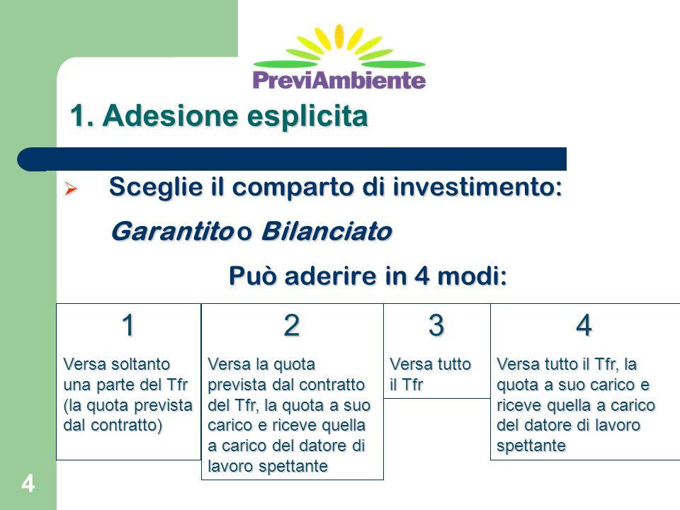 4  Sceglie il comparto di investimento: Garantito o Bilanciato Può aderire in 4 modi: 1. Adesione esplicita 1 Versa soltanto una parte del Tfr (la qu