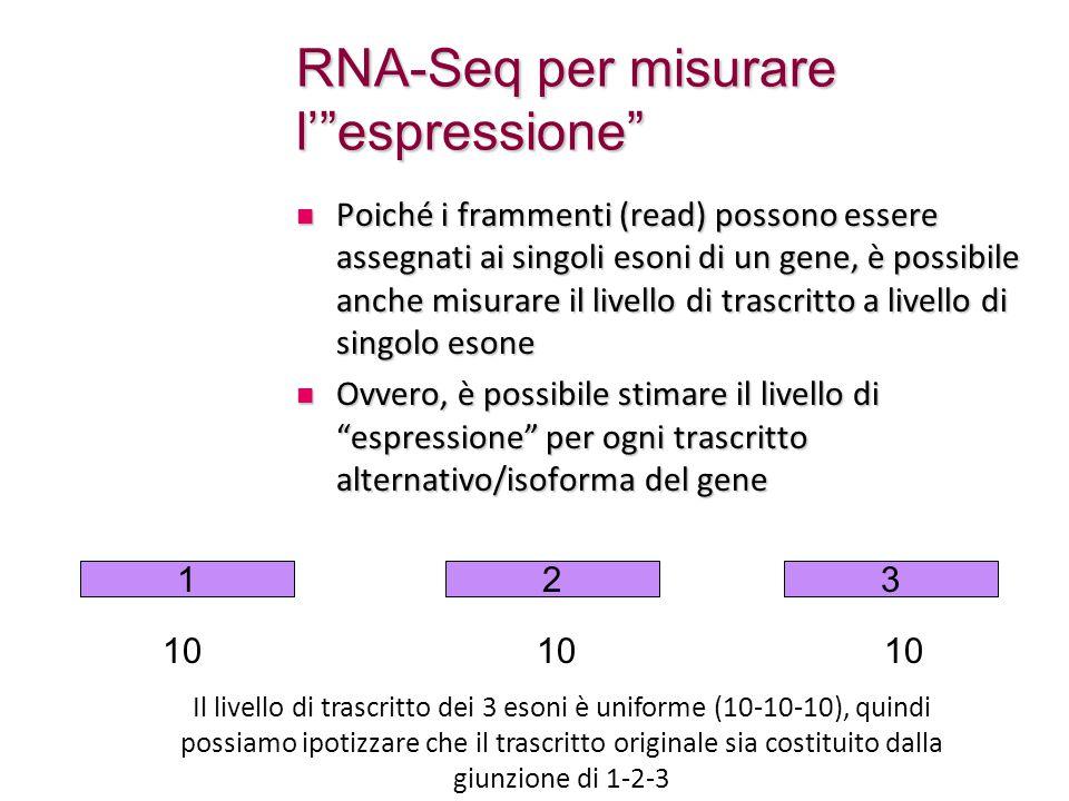 RNA-Seq per misurare l' espressione Poiché i frammenti (read) possono essere assegnati ai singoli esoni di un gene, è possibile anche misurare il livello di trascritto a livello di singolo esone Poiché i frammenti (read) possono essere assegnati ai singoli esoni di un gene, è possibile anche misurare il livello di trascritto a livello di singolo esone Ovvero, è possibile stimare il livello di espressione per ogni trascritto alternativo/isoforma del gene Ovvero, è possibile stimare il livello di espressione per ogni trascritto alternativo/isoforma del gene 123 10 Il livello di trascritto dei 3 esoni è uniforme (10-10-10), quindi possiamo ipotizzare che il trascritto originale sia costituito dalla giunzione di 1-2-3
