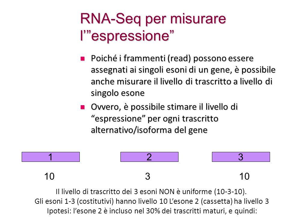RNA-Seq per misurare l' espressione Poiché i frammenti (read) possono essere assegnati ai singoli esoni di un gene, è possibile anche misurare il livello di trascritto a livello di singolo esone Poiché i frammenti (read) possono essere assegnati ai singoli esoni di un gene, è possibile anche misurare il livello di trascritto a livello di singolo esone Ovvero, è possibile stimare il livello di espressione per ogni trascritto alternativo/isoforma del gene Ovvero, è possibile stimare il livello di espressione per ogni trascritto alternativo/isoforma del gene 123 103 Il livello di trascritto dei 3 esoni NON è uniforme (10-3-10).
