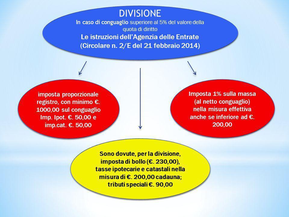 DIVISIONE In caso di conguaglio superiore al 5% del valore della quota di diritto Le istruzioni dell'Agenzia delle Entrate (Circolare n. 2/E del 21 fe