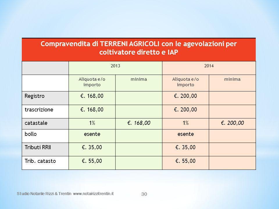 Studio Notarile Rizzi & Trentin www.notairizzitrentin.it 30 Compravendita di TERRENI AGRICOLI con le agevolazioni per coltivatore diretto e IAP 201320
