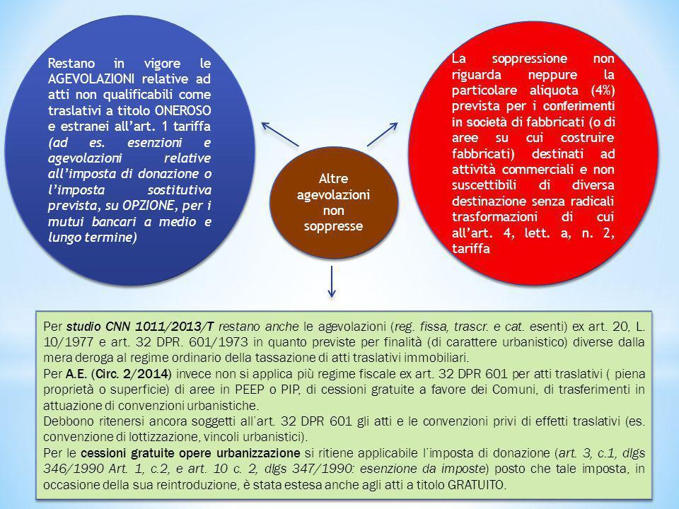 Restano in vigore le AGEVOLAZIONI relative ad atti non qualificabili come traslativi a titolo ONEROSO e estranei all'art. 1 tariffa (ad es. esenzioni