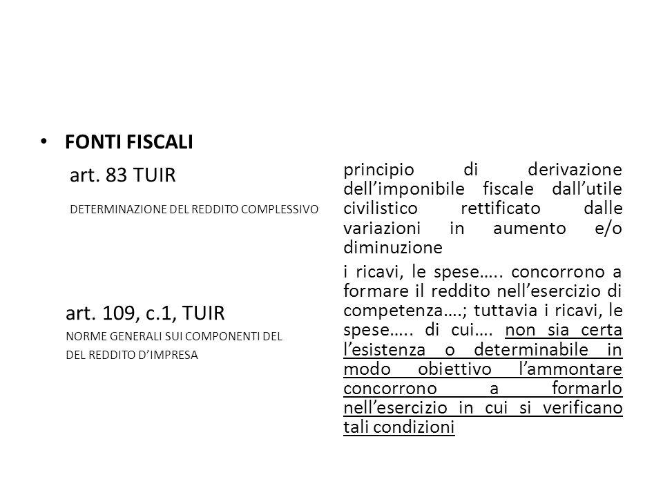 FONTI FISCALI art. 83 TUIR DETERMINAZIONE DEL REDDITO COMPLESSIVO art. 109, c.1, TUIR NORME GENERALI SUI COMPONENTI DEL DEL REDDITO D'IMPRESA principi