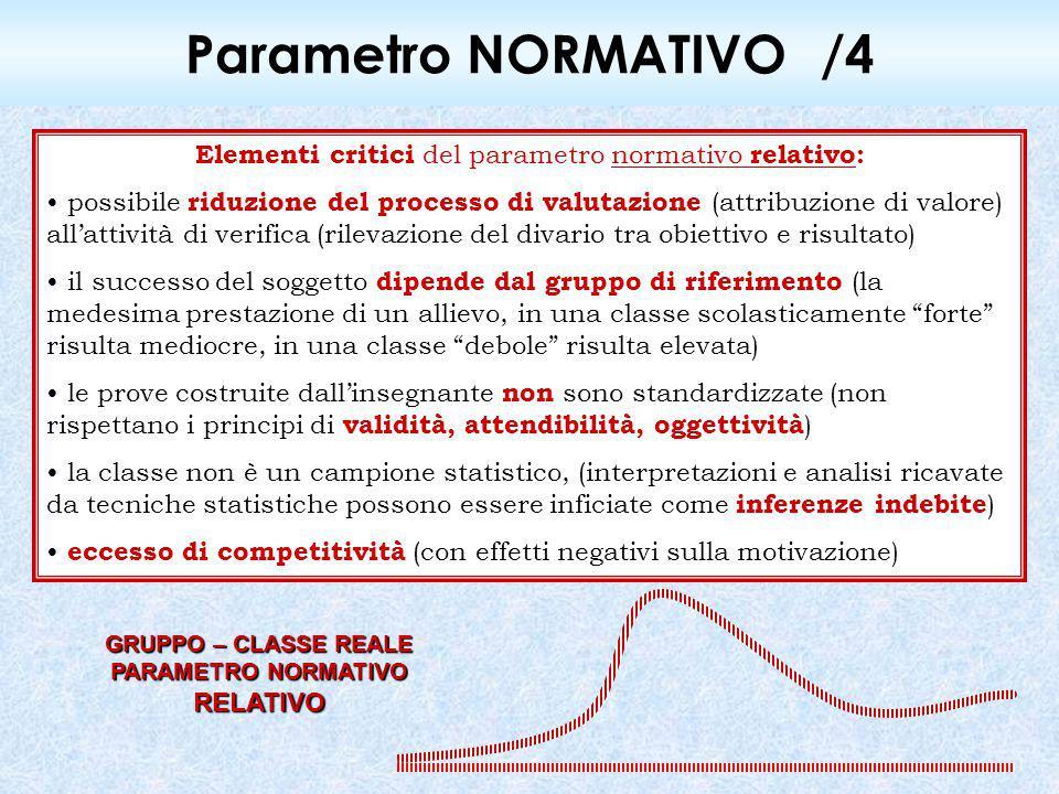 Parametro NORMATIVO/4 Elementi critici del parametro normativo relativo: possibile riduzione del processo di valutazione (attribuzione di valore) all'