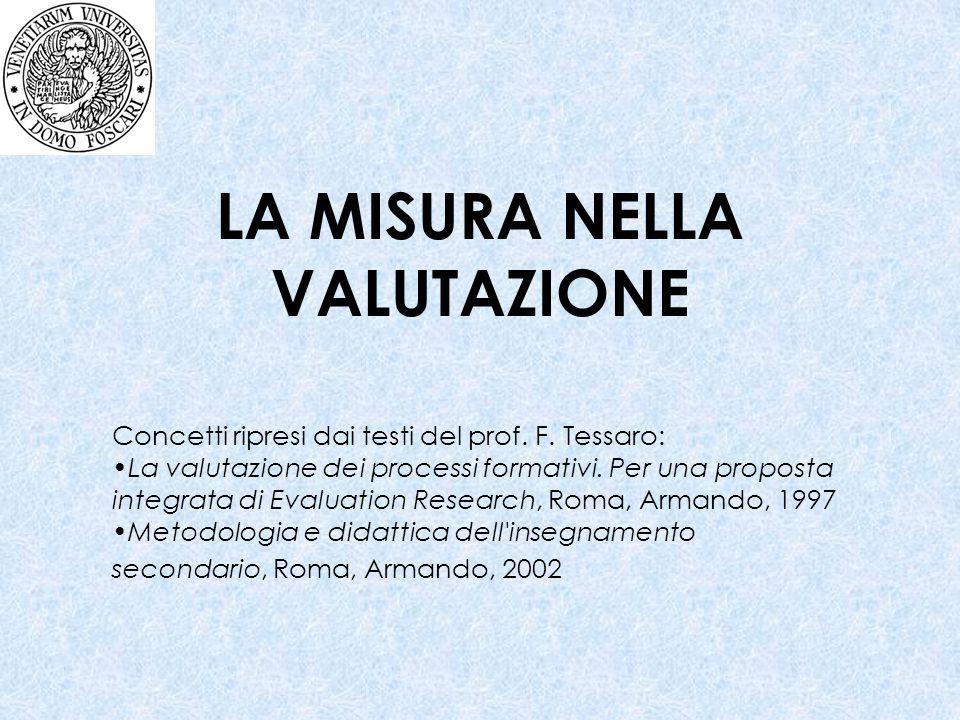 LA MISURA NELLA VALUTAZIONE Concetti ripresi dai testi del prof. F. Tessaro: La valutazione dei processi formativi. Per una proposta integrata di Eval