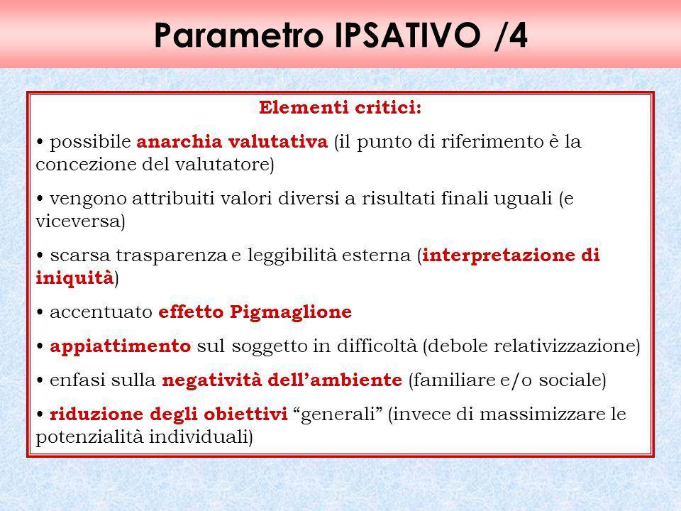 Parametro IPSATIVO/4 Elementi critici: possibile anarchia valutativa (il punto di riferimento è la concezione del valutatore) vengono attribuiti valor