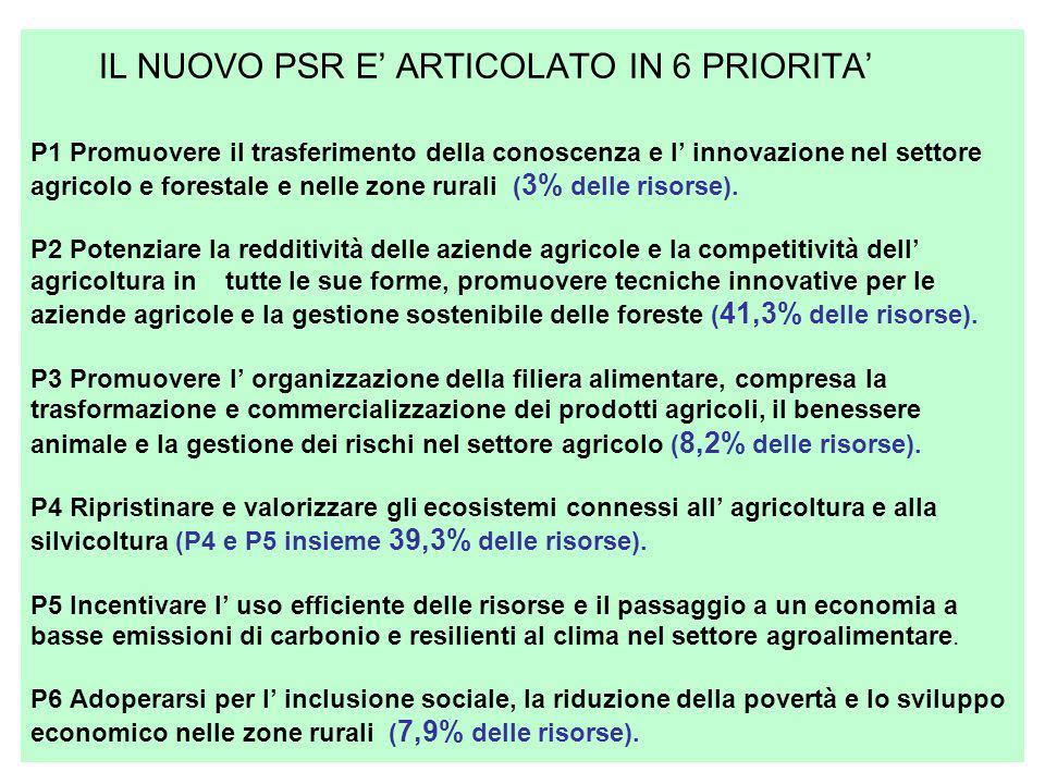 IL NUOVO PSR E' ARTICOLATO IN 6 PRIORITA' P1 Promuovere il trasferimento della conoscenza e l' innovazione nel settore agricolo e forestale e nelle zo