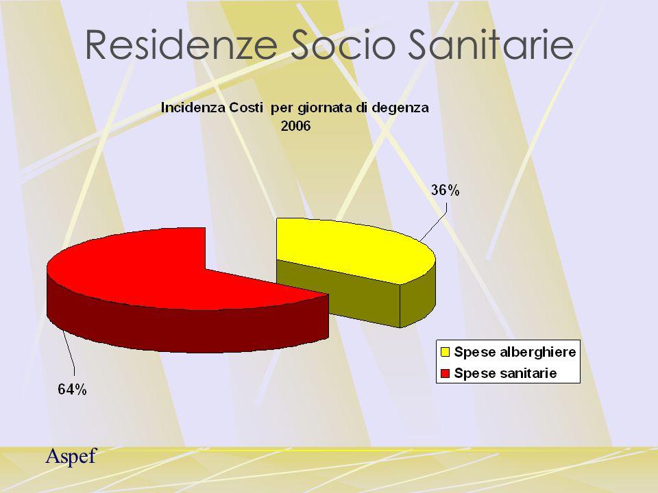 Residenze Socio Sanitarie Aspef