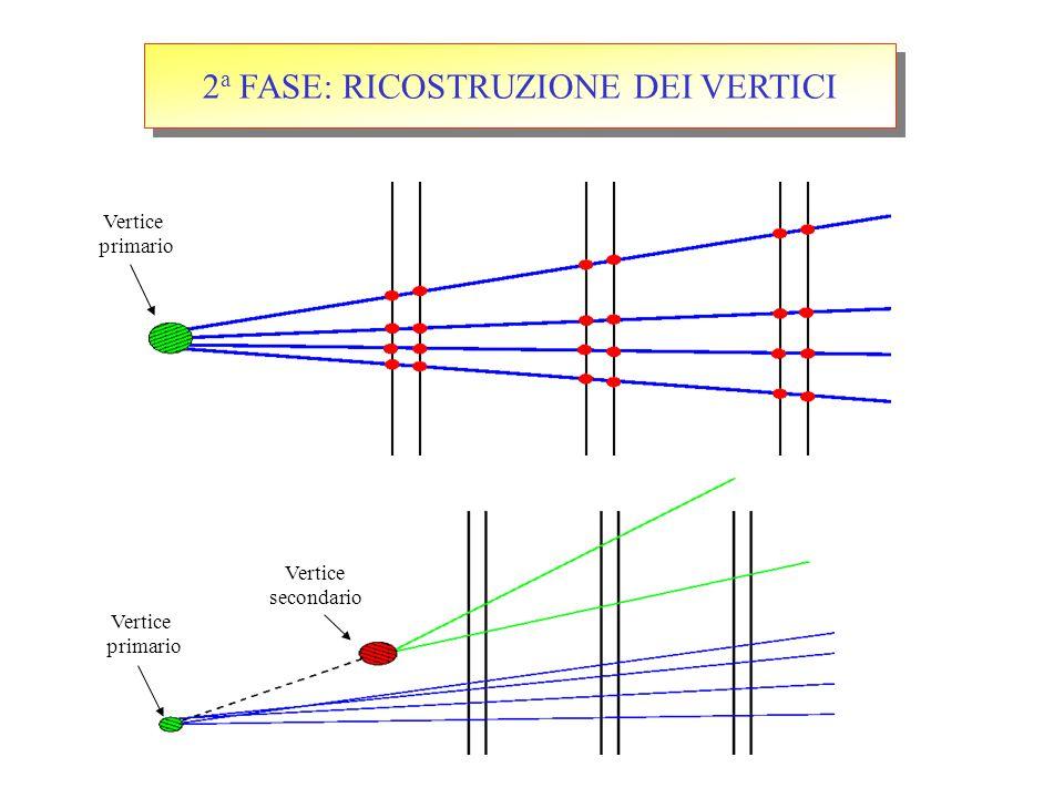 2 a FASE: RICOSTRUZIONE DEI VERTICI Vertice primario Vertice secondario Vertice primario