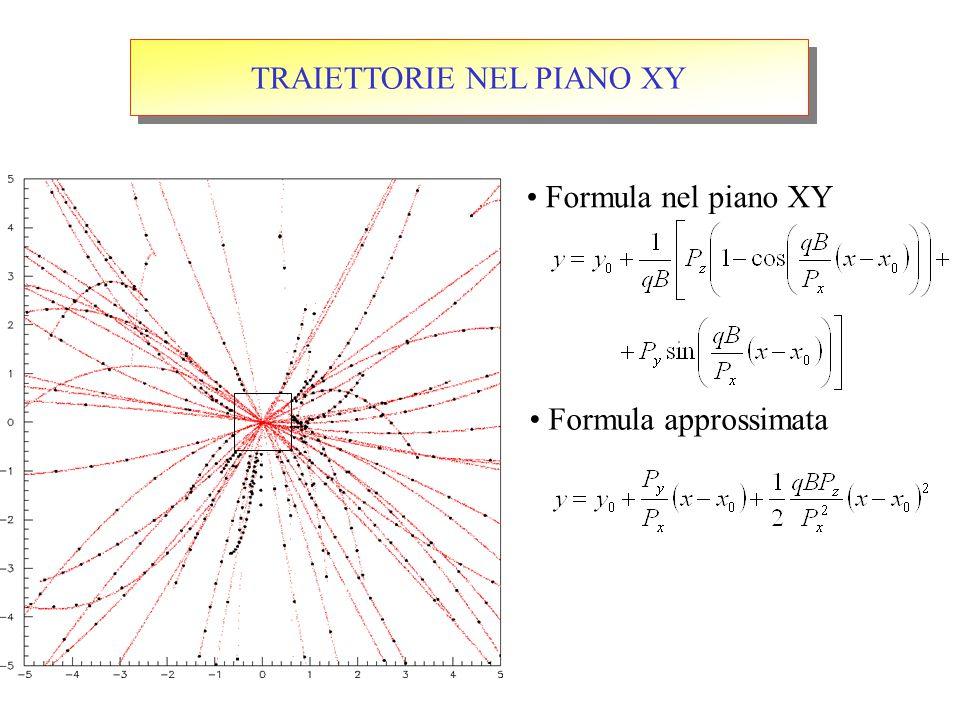 TRAIETTORIE NEL PIANO XY Formula approssimata Formula nel piano XY