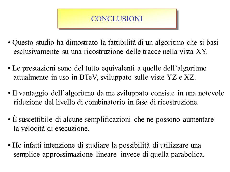 CONCLUSIONI È suscettibile di alcune semplificazioni che ne possono aumentare la velocità di esecuzione.