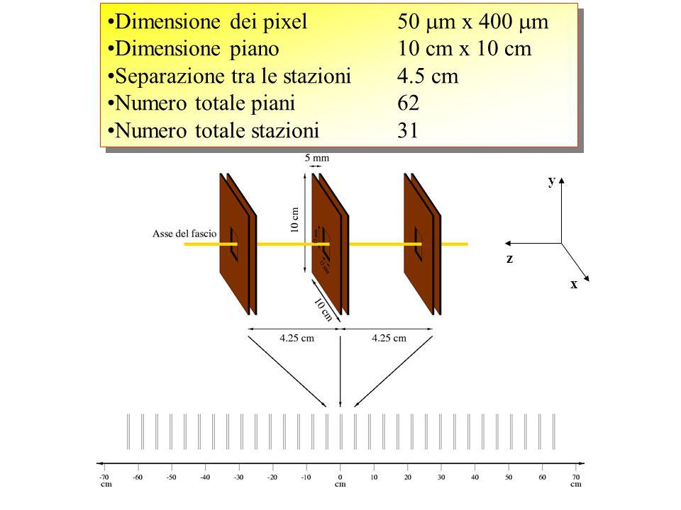 Asse del fascio 50  m 400  m Piano-X Piano-Y 50  m 400  m