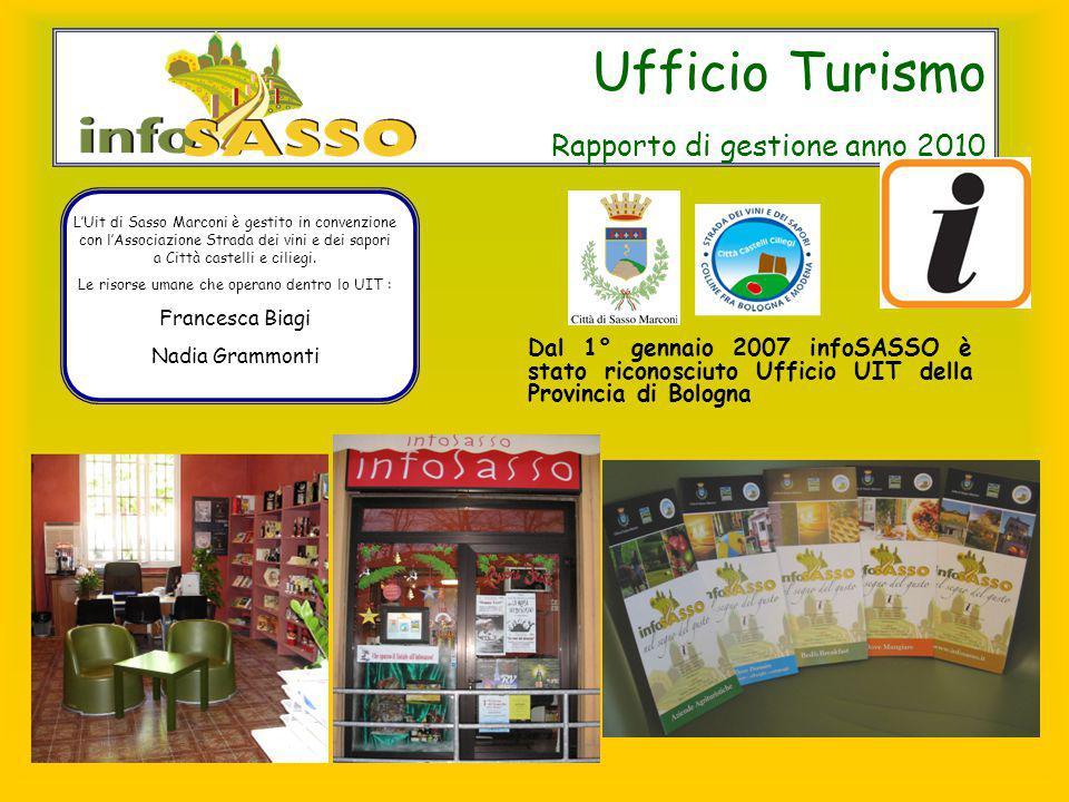 Ufficio Turismo Rapporto di gestione anno 2010 Dal 1° gennaio 2007 infoSASSO è stato riconosciuto Ufficio UIT della Provincia di Bologna L'Uit di Sass