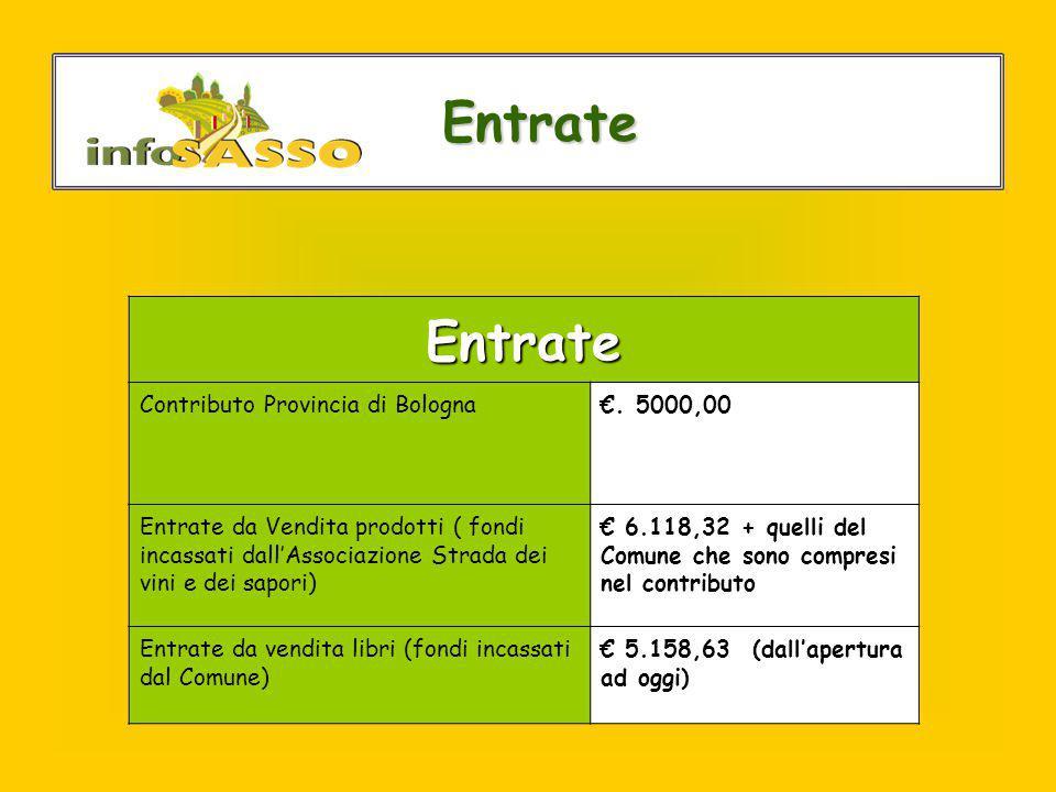 Le utenze di infoSASSO Entrate EntrateEntrate Contributo Provincia di Bologna€. 5000,00 Entrate da Vendita prodotti ( fondi incassati dall'Associazion