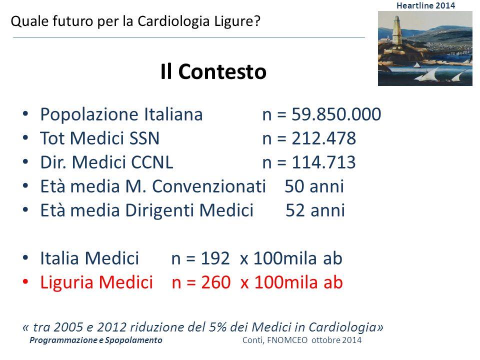 Conclusioni 1) Dirigenti Medici Cardiologi Liguria: over 50  58% (> 55  42%) 'Over 50' maggiormente rappresentati a S.