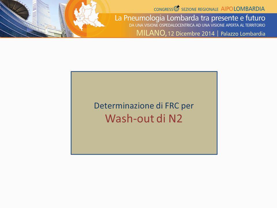 Determinazione di FRC per Wash-out di N2