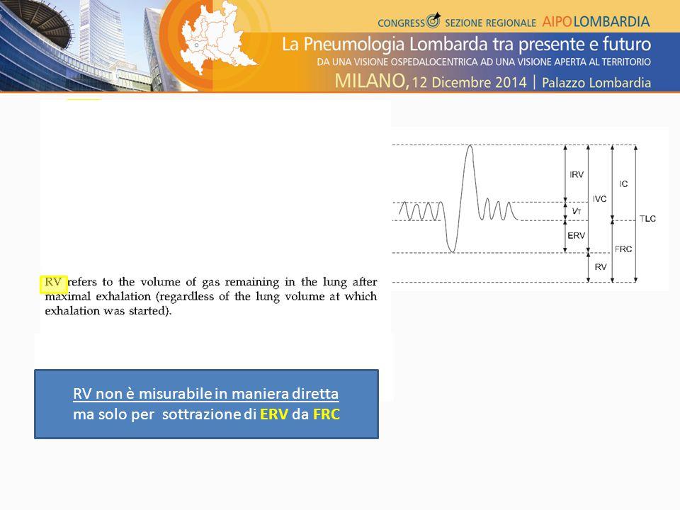 (IRV) RV non è misurabile in maniera diretta ma solo per sottrazione di ERV da FRC