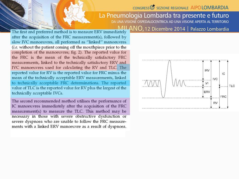 Determinazione di FRC: Wash-out dell'N2 Misura di TLC (CPT) e Volumi polmonari Statici e Dinamici